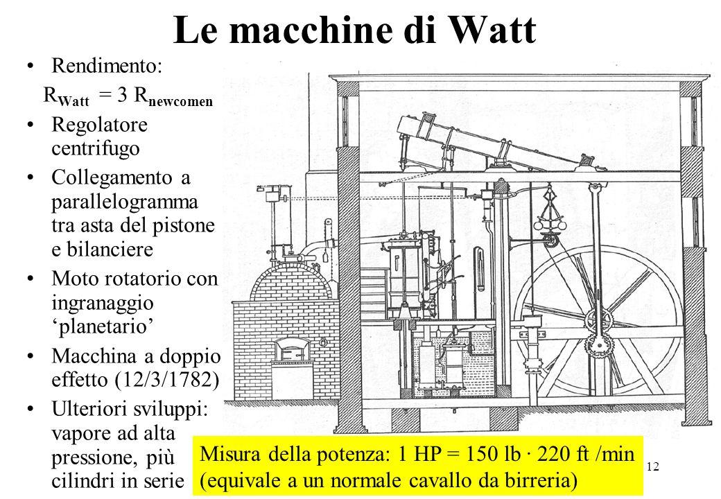 12 Le macchine di Watt Rendimento: R Watt = 3 R newcomen Regolatore centrifugo Collegamento a parallelogramma tra asta del pistone e bilanciere Moto r