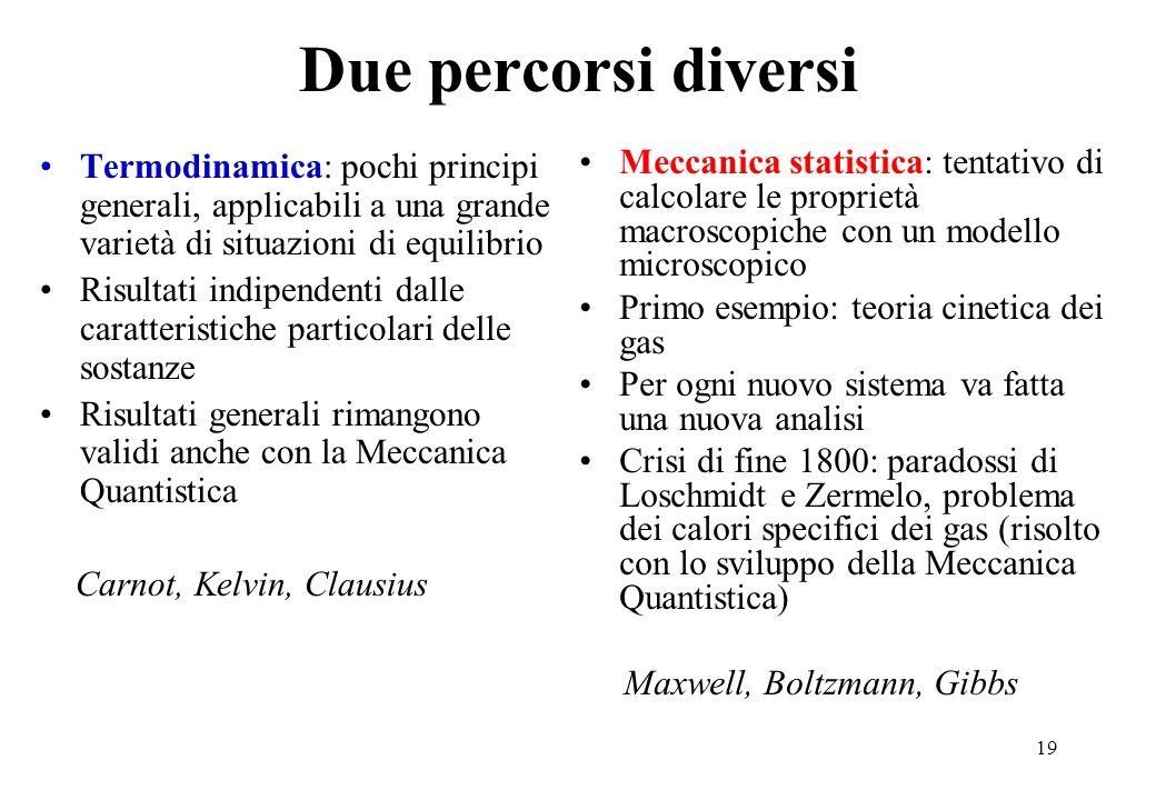 19 Due percorsi diversi Termodinamica: pochi principi generali, applicabili a una grande varietà di situazioni di equilibrio Risultati indipendenti da