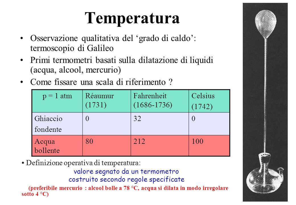 2 Temperatura Osservazione qualitativa del grado di caldo: termoscopio di Galileo Primi termometri basati sulla dilatazione di liquidi (acqua, alcool,