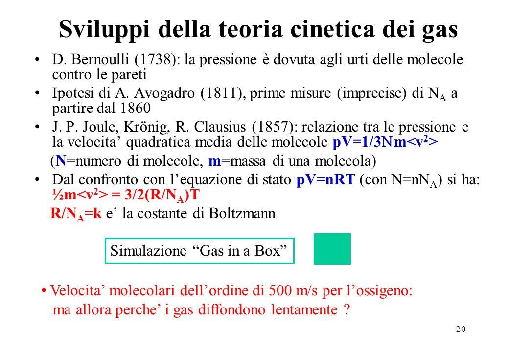 20 Sviluppi della teoria cinetica dei gas D. Bernoulli (1738): la pressione è dovuta agli urti delle molecole contro le pareti Ipotesi di A. Avogadro