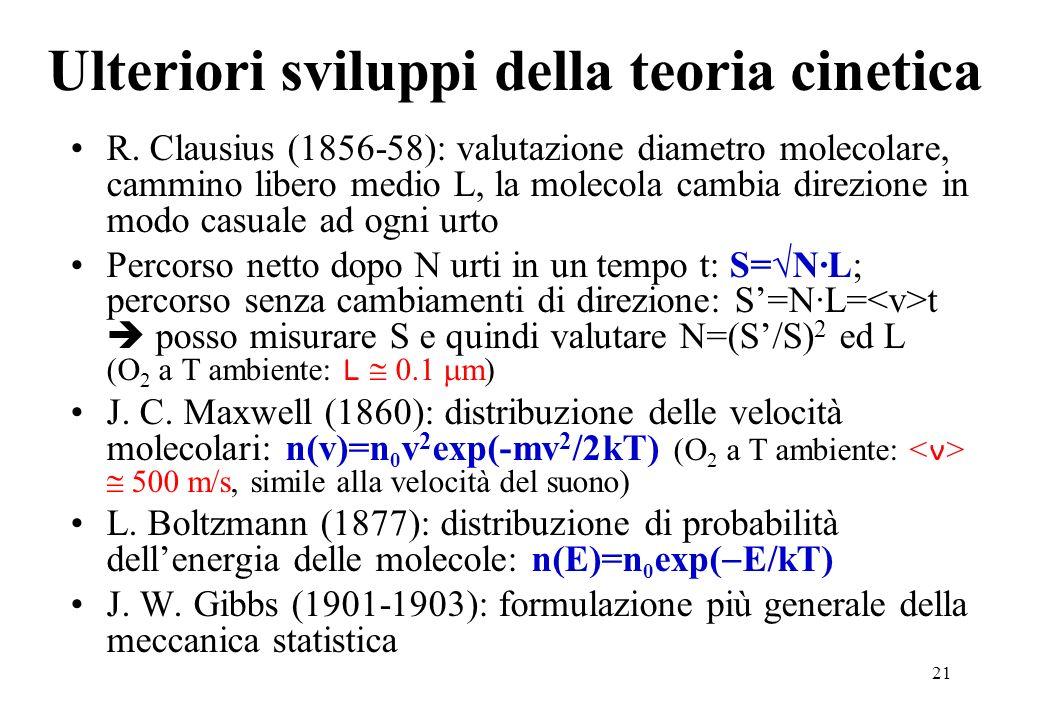 21 Ulteriori sviluppi della teoria cinetica R. Clausius (1856-58): valutazione diametro molecolare, cammino libero medio L, la molecola cambia direzio
