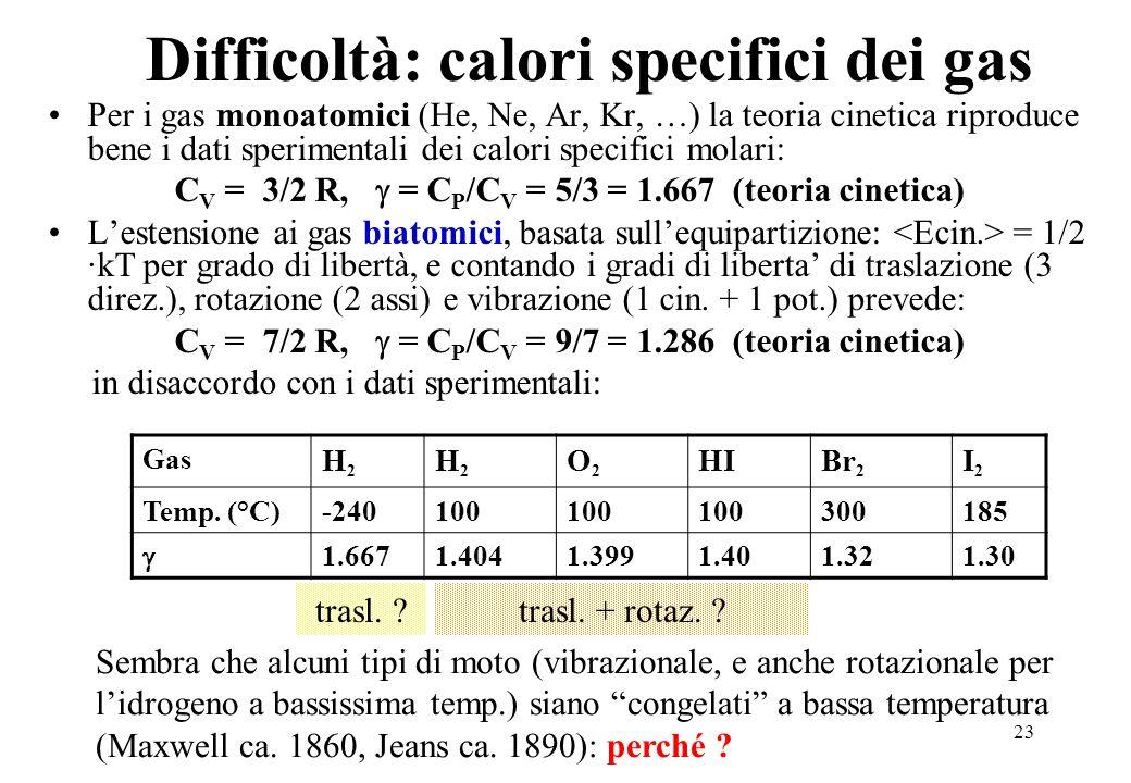 23 Difficoltà: calori specifici dei gas Per i gas monoatomici (He, Ne, Ar, Kr, …) la teoria cinetica riproduce bene i dati sperimentali dei calori spe