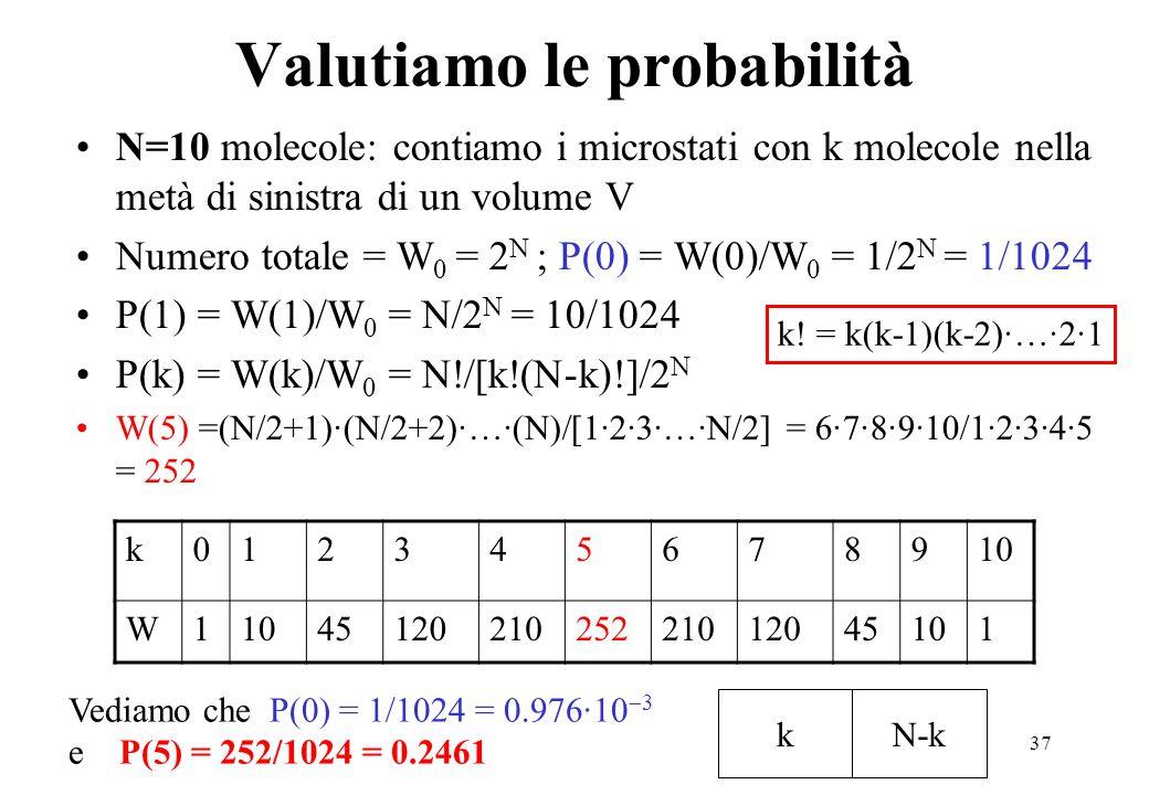 37 Valutiamo le probabilità N=10 molecole: contiamo i microstati con k molecole nella metà di sinistra di un volume V Numero totale = W 0 = 2 N ; P(0)