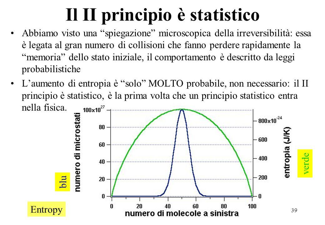 39 Il II principio è statistico Abbiamo visto una spiegazione microscopica della irreversibilità: essa è legata al gran numero di collisioni che fanno