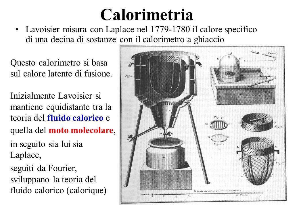 5 Calorimetria Lavoisier misura con Laplace nel 1779-1780 il calore specifico di una decina di sostanze con il calorimetro a ghiaccio Questo calorimet