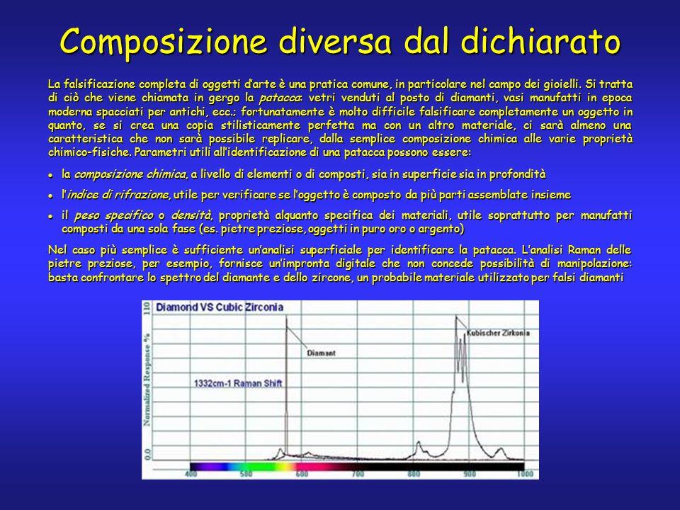 Tentativi di determinazione della provenienza della pergamena con analisi chimiche non portarono a risultati definitivi o di unanime accettazione.
