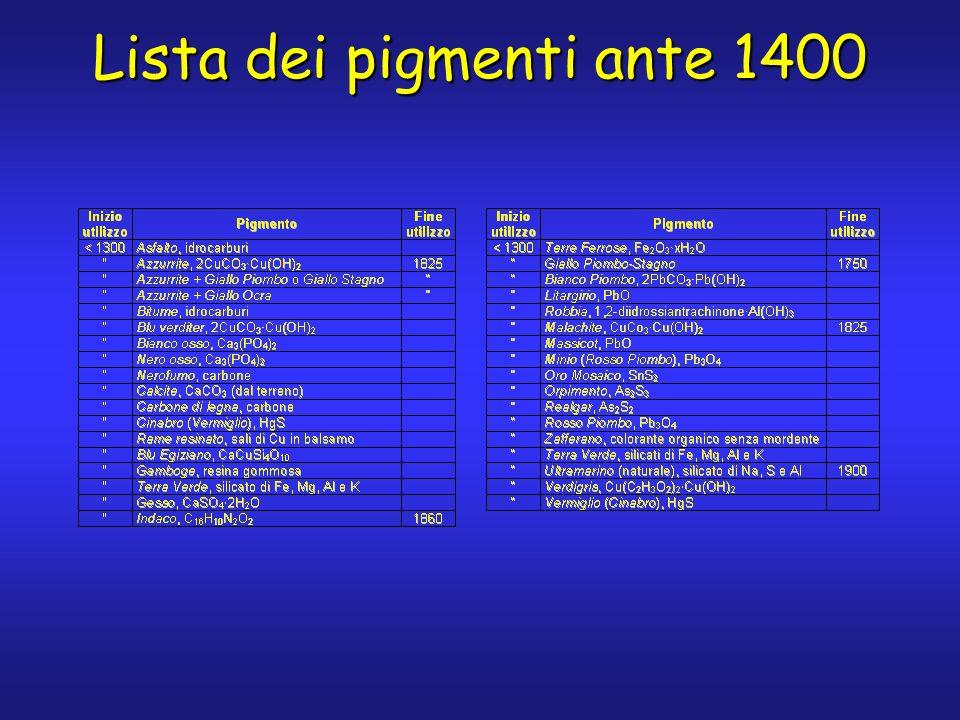Lista dei pigmenti ante 1400