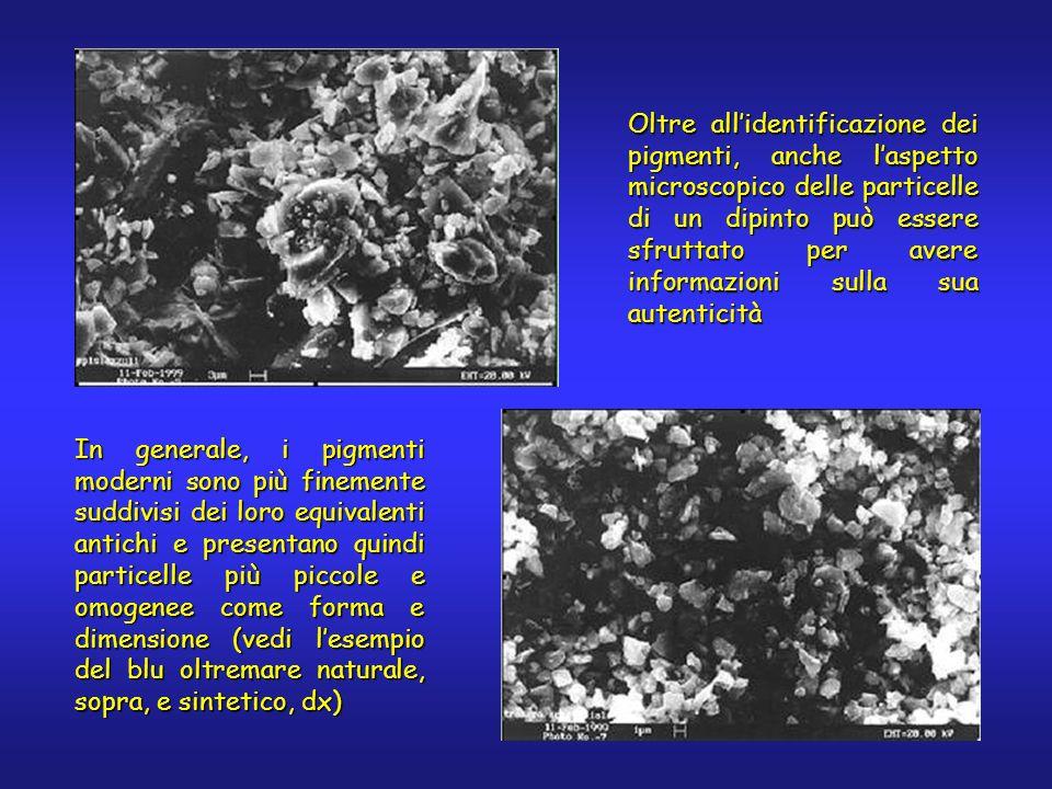 Oltre allidentificazione dei pigmenti, anche laspetto microscopico delle particelle di un dipinto può essere sfruttato per avere informazioni sulla sua autenticità In generale, i pigmenti moderni sono più finemente suddivisi dei loro equivalenti antichi e presentano quindi particelle più piccole e omogenee come forma e dimensione (vedi lesempio del blu oltremare naturale, sopra, e sintetico, dx)