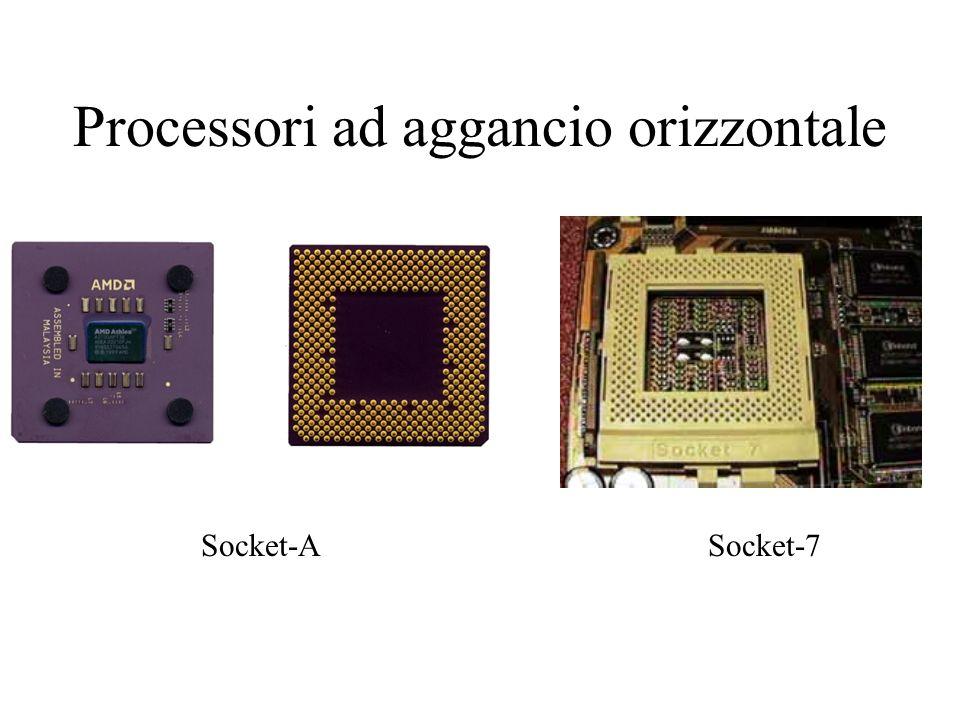 Processori ad aggancio orizzontale Socket-ASocket-7