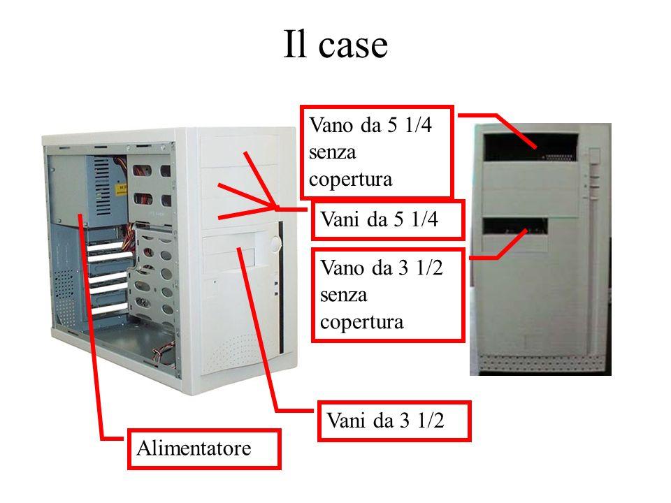 Il case Alimentatore Vani da 5 1/4 Vani da 3 1/2 Vano da 5 1/4 senza copertura Vano da 3 1/2 senza copertura