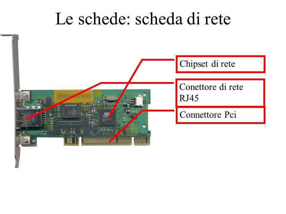 Le schede: scheda di rete Chipset di rete Conettore di rete RJ45 Connettore Pci