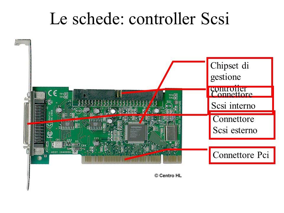Le schede: controller Scsi Chipset di gestione controller Connettore Scsi interno Connettore Scsi esterno Connettore Pci