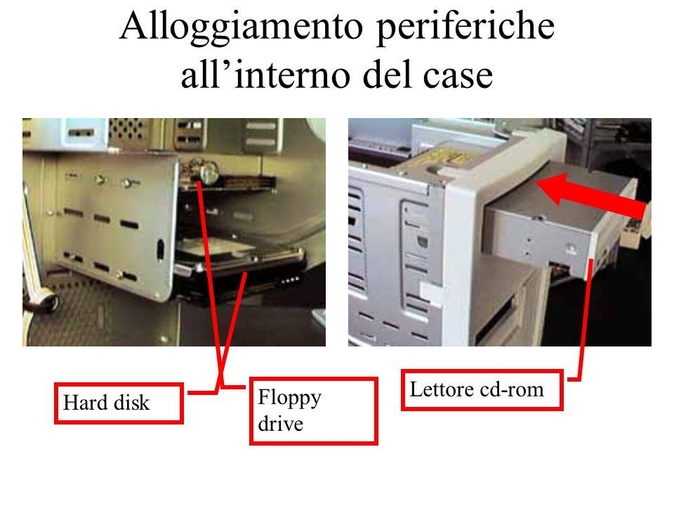 Alloggiamento periferiche allinterno del case Floppy drive Hard disk Lettore cd-rom
