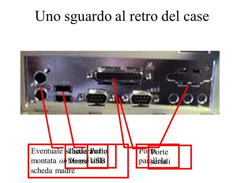 Uno sguardo al retro del case Tastiera Mouse Porte USB Porta parallela Porte seriali Eventuale scheda audio montata on board sulla scheda madre