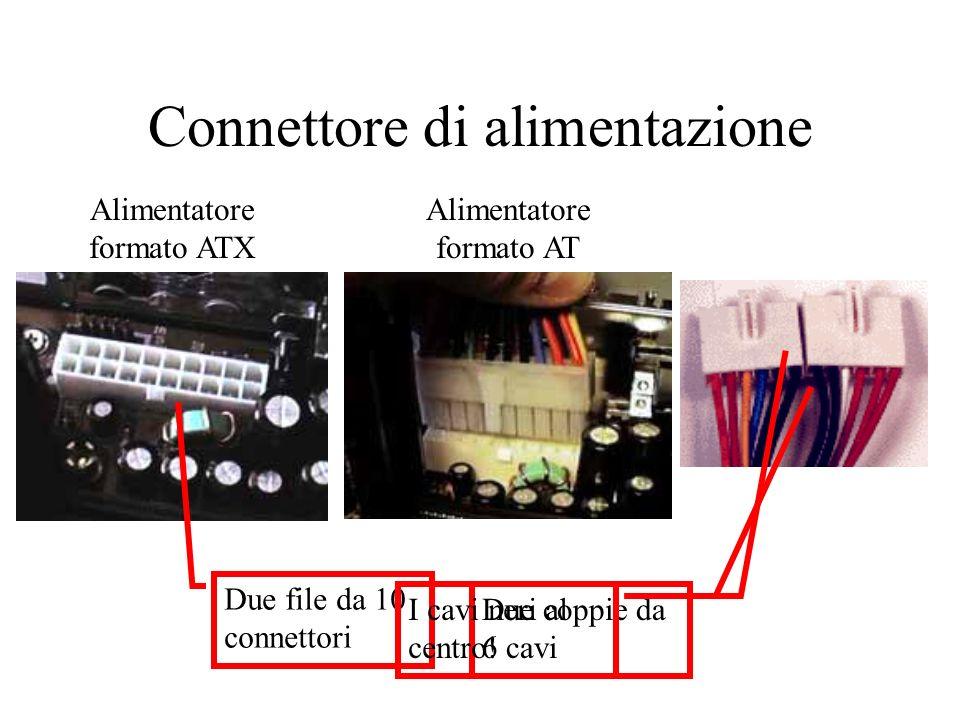 Connettore di alimentazione Alimentatore formato ATX Due file da 10 connettori Alimentatore formato AT Due coppie da 6 cavi I cavi neri al centro!