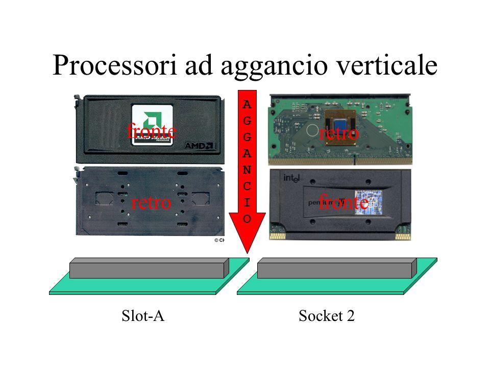 Processori ad aggancio verticale AGGANCIOAGGANCIO Slot-ASocket 2 fronteretro fronte retro