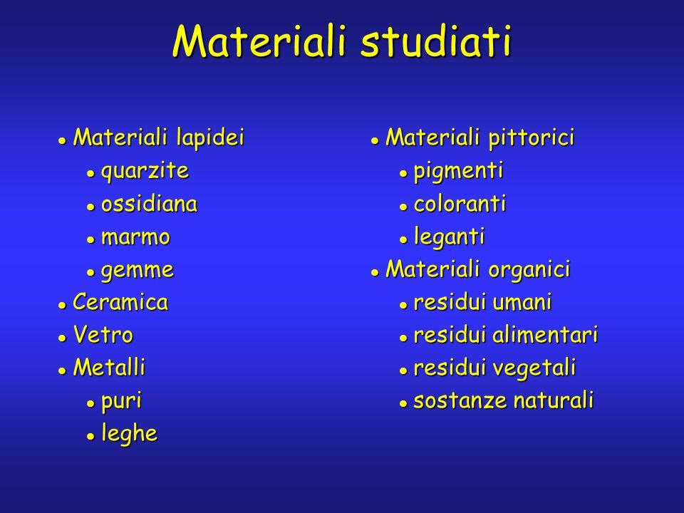 Materiali studiati Materiali lapidei Materiali lapidei quarzite quarzite ossidiana ossidiana marmo marmo gemme gemme Ceramica Ceramica Vetro Vetro Met