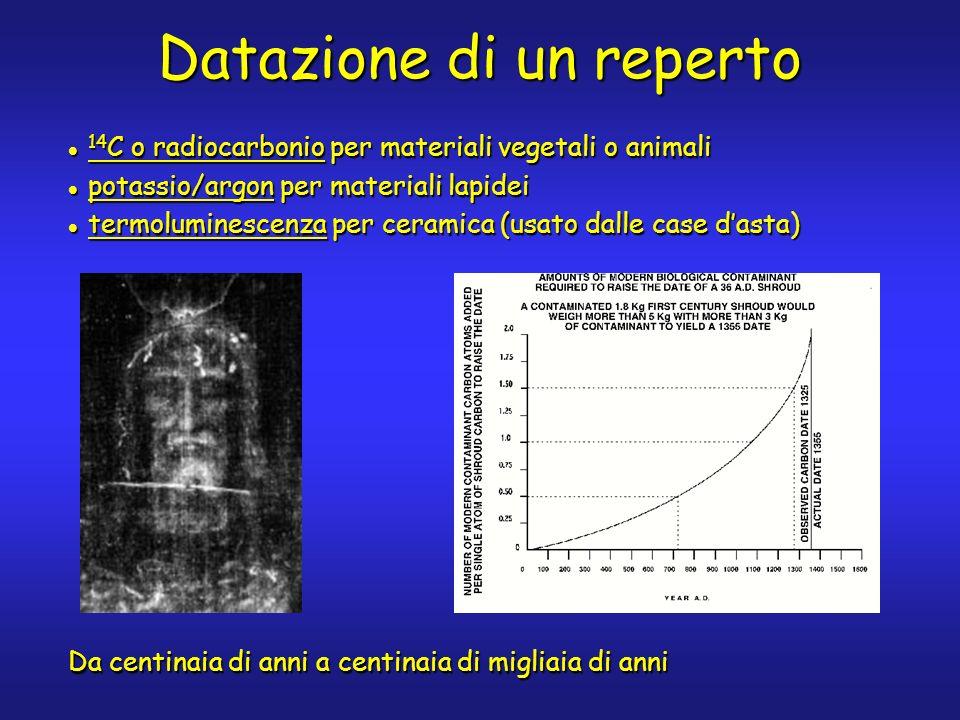 14 C o radiocarbonio per materiali vegetali o animali 14 C o radiocarbonio per materiali vegetali o animali potassio/argon per materiali lapidei potas