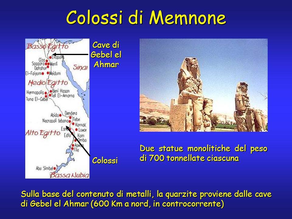 Colossi di Memnone Cave di Gebel el Ahmar Colossi Due statue monolitiche del peso di 700 tonnellate ciascuna Sulla base del contenuto di metalli, la quarzite proviene dalle cave di Gebel el Ahmar (600 Km a nord, in controcorrente)