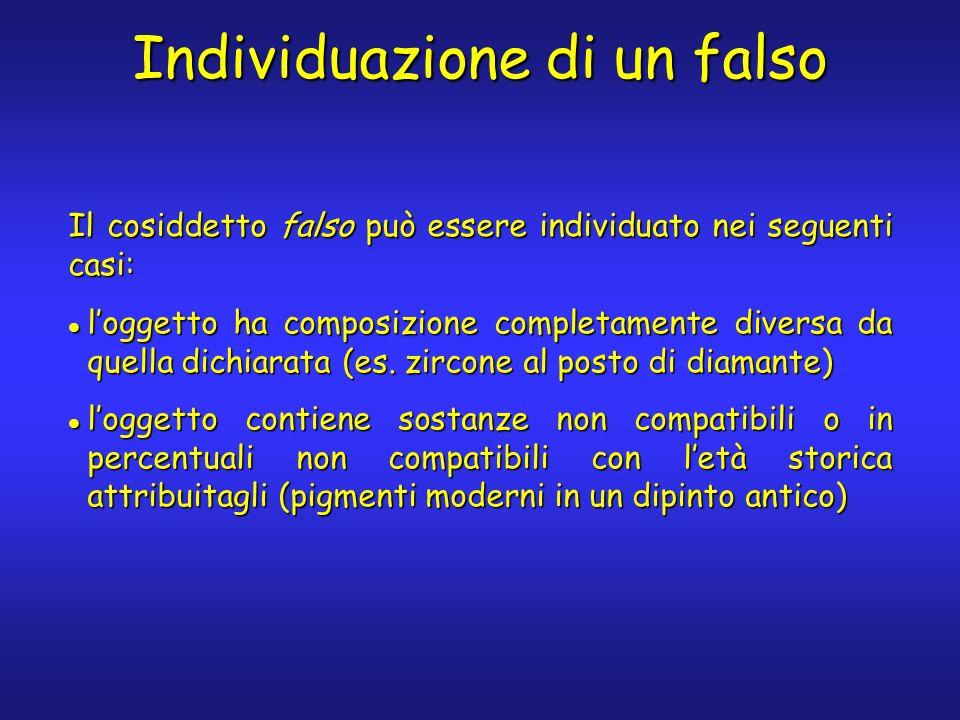 Il cosiddetto falso può essere individuato nei seguenti casi: loggetto ha composizione completamente diversa da quella dichiarata (es. zircone al post
