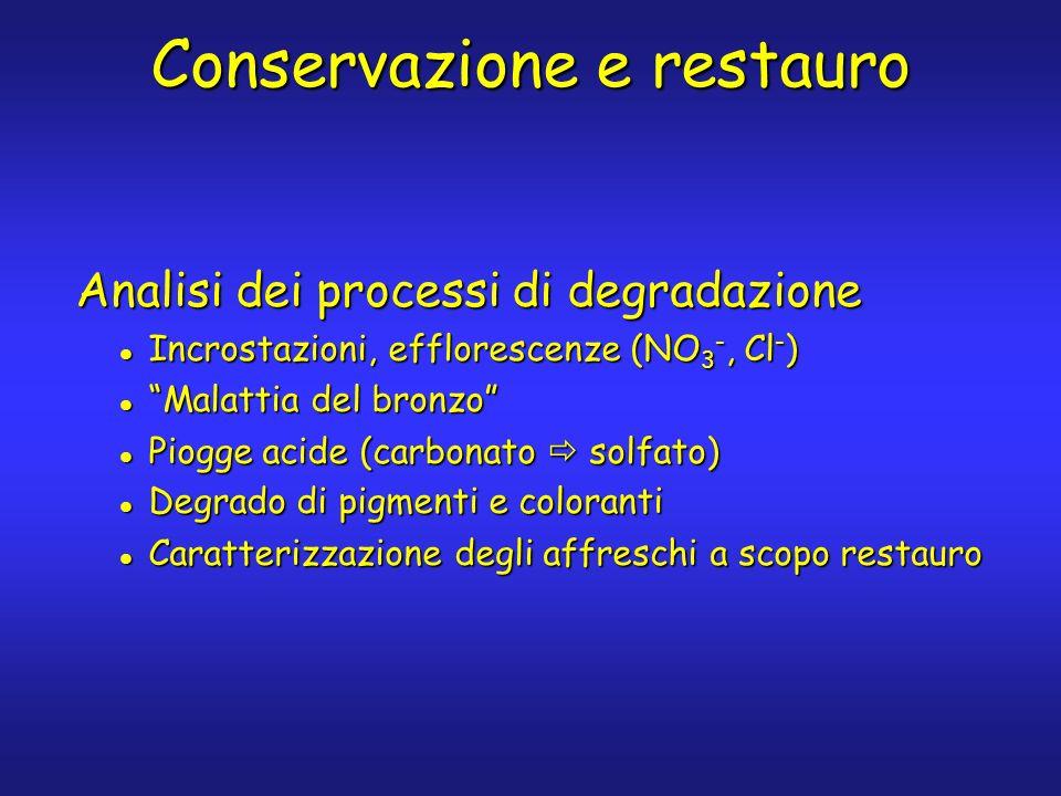 Conservazione e restauro Analisi dei processi di degradazione Incrostazioni, efflorescenze (NO 3 -, Cl - ) Incrostazioni, efflorescenze (NO 3 -, Cl -