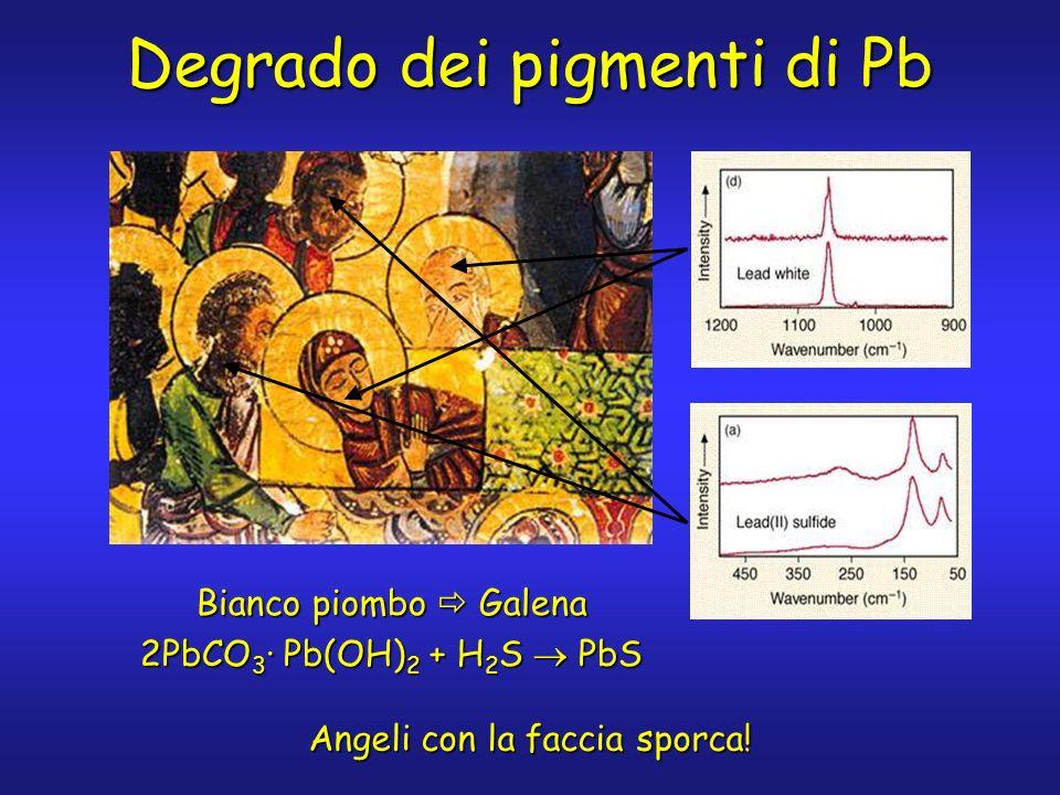 Degrado dei pigmenti di Pb Bianco piombo Galena 2PbCO 3 · Pb(OH) 2 + H 2 S PbS Angeli con la faccia sporca!