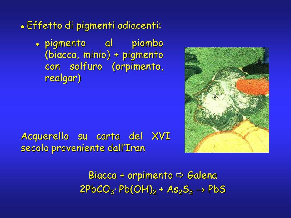 Effetto di pigmenti adiacenti: Effetto di pigmenti adiacenti: pigmento al piombo (biacca, minio) + pigmento con solfuro (orpimento, realgar) pigmento al piombo (biacca, minio) + pigmento con solfuro (orpimento, realgar) Acquerello su carta del XVI secolo proveniente dallIran Biacca + orpimento Galena 2PbCO 3 · Pb(OH) 2 + As 2 S 3 PbS