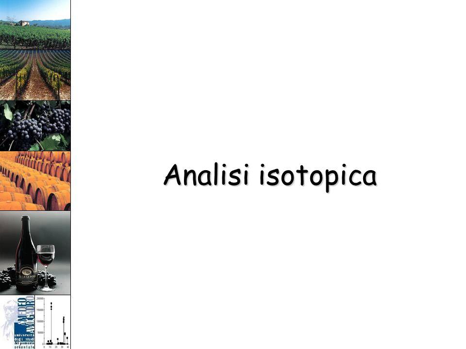 Limpiego degli isotopi dello stronzio come marcatori nel vino è stato introdotto da ricercatori tedeschi nel 1992.
