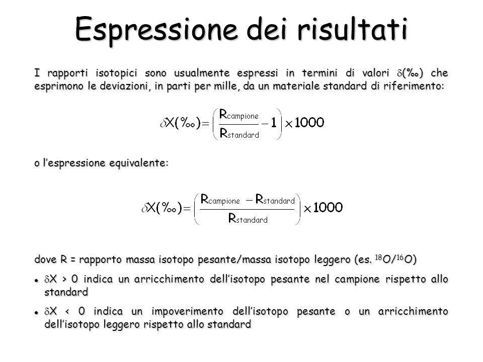 I rapporti isotopici sono usualmente espressi in termini di valori () che esprimono le deviazioni, in parti per mille, da un materiale standard di riferimento: o lespressione equivalente: dove R = rapporto massa isotopo pesante/massa isotopo leggero (es.
