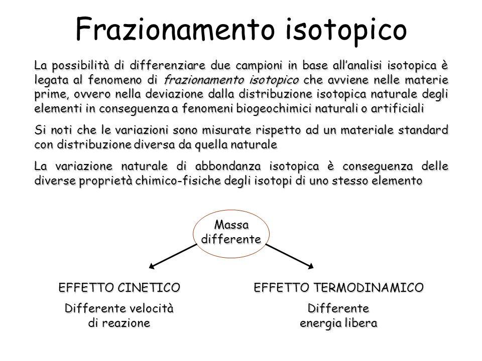 La possibilità di differenziare due campioni in base allanalisi isotopica è legata al fenomeno di frazionamento isotopico che avviene nelle materie prime, ovvero nella deviazione dalla distribuzione isotopica naturale degli elementi in conseguenza a fenomeni biogeochimici naturali o artificiali Si noti che le variazioni sono misurate rispetto ad un materiale standard con distribuzione diversa da quella naturale La variazione naturale di abbondanza isotopica è conseguenza delle diverse proprietà chimico-fisiche degli isotopi di uno stesso elemento Frazionamento isotopico EFFETTO CINETICO Differente velocità di reazione EFFETTO TERMODINAMICO Differente energia libera Massadifferente