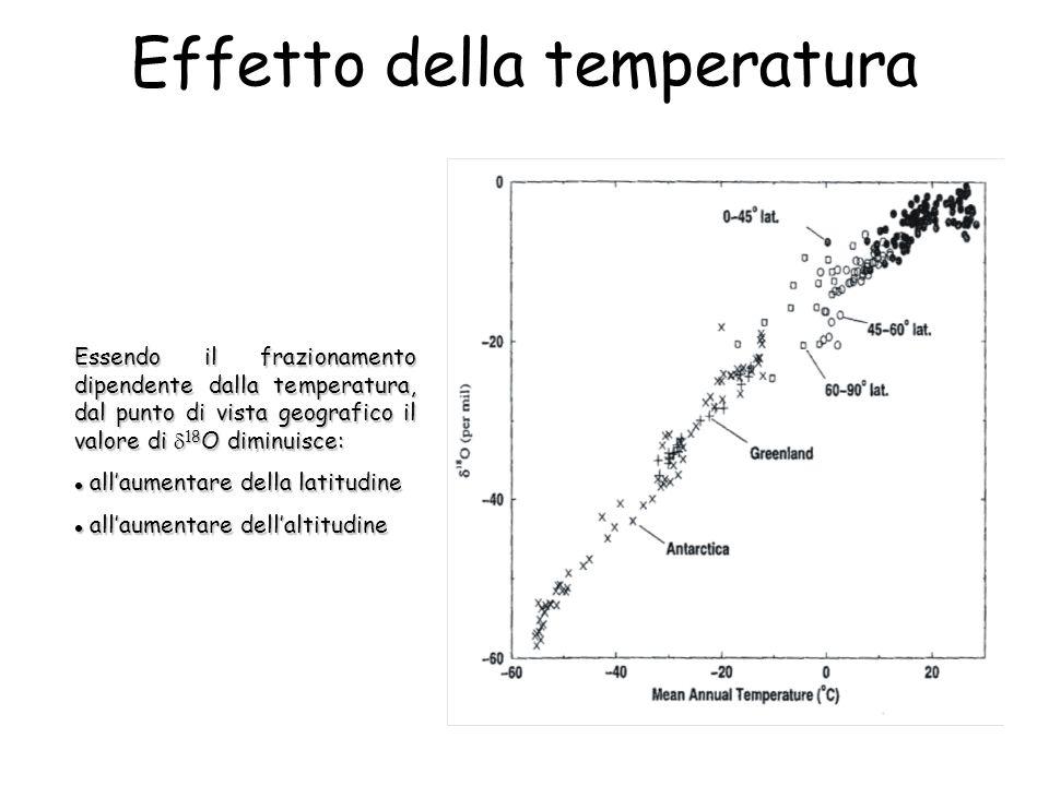 Effetto della temperatura Essendo il frazionamento dipendente dalla temperatura, dal punto di vista geografico il valore di 18 O diminuisce: allaumentare della latitudine allaumentare della latitudine allaumentare dellaltitudine allaumentare dellaltitudine