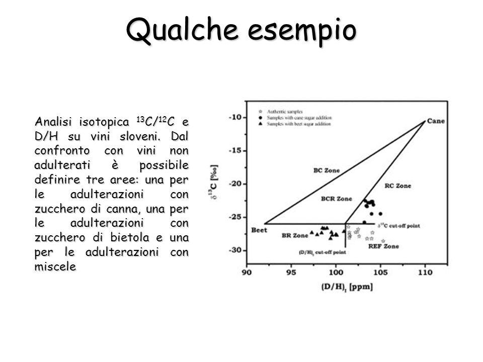 Analisi isotopica 13 C/ 12 C e D/H su vini sloveni.