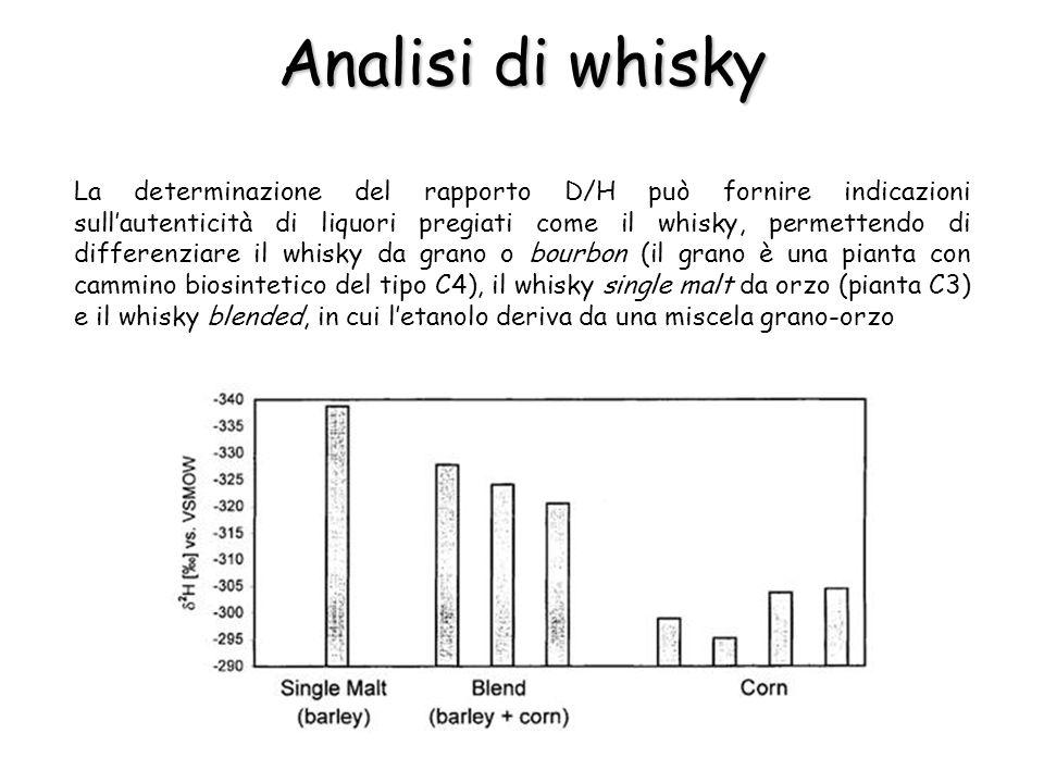 Analisi di whisky La determinazione del rapporto D/H può fornire indicazioni sullautenticità di liquori pregiati come il whisky, permettendo di differenziare il whisky da grano o bourbon (il grano è una pianta con cammino biosintetico del tipo C4), il whisky single malt da orzo (pianta C3) e il whisky blended, in cui letanolo deriva da una miscela grano-orzo