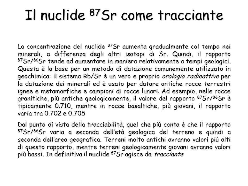 La concentrazione del nuclide 87 Sr aumenta gradualmente col tempo nei minerali, a differenza degli altri isotopi di Sr.