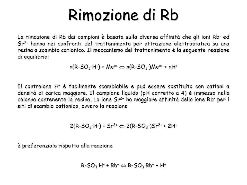 La rimozione di Rb dai campioni è basata sulla diversa affinità che gli ioni Rb + ed Sr 2+ hanno nei confronti del trattenimento per attrazione elettrostatica su una resina a scambio cationico.