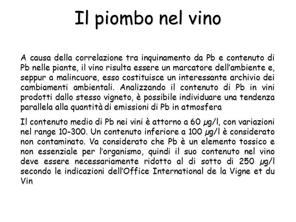 A causa della correlazione tra inquinamento da Pb e contenuto di Pb nelle piante, il vino risulta essere un marcatore dellambiente e, seppur a malincuore, esso costituisce un interessante archivio dei cambiamenti ambientali.