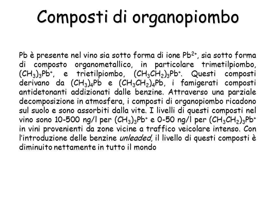 Pb è presente nel vino sia sotto forma di ione Pb 2+, sia sotto forma di composto organometallico, in particolare trimetilpiombo, (CH 3 ) 3 Pb +, e trietilpiombo, (CH 3 CH 2 ) 3 Pb +.