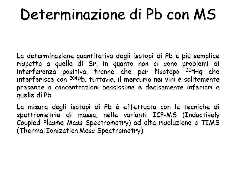 La determinazione quantitativa degli isotopi di Pb è più semplice rispetto a quella di Sr, in quanto non ci sono problemi di interferenza positiva, tranne che per lisotopo 204 Hg che interferisce con 204 Pb; tuttavia, il mercurio nei vini è solitamente presente a concentrazioni bassissime e decisamente inferiori a quelle di Pb La misura degli isotopi di Pb è effettuata con le tecniche di spettrometria di massa, nelle varianti ICP-MS (Inductively Coupled Plasma Mass Spectrometry) ad alta risoluzione o TIMS (Thermal Ionization Mass Spectrometry) Determinazione di Pb con MS