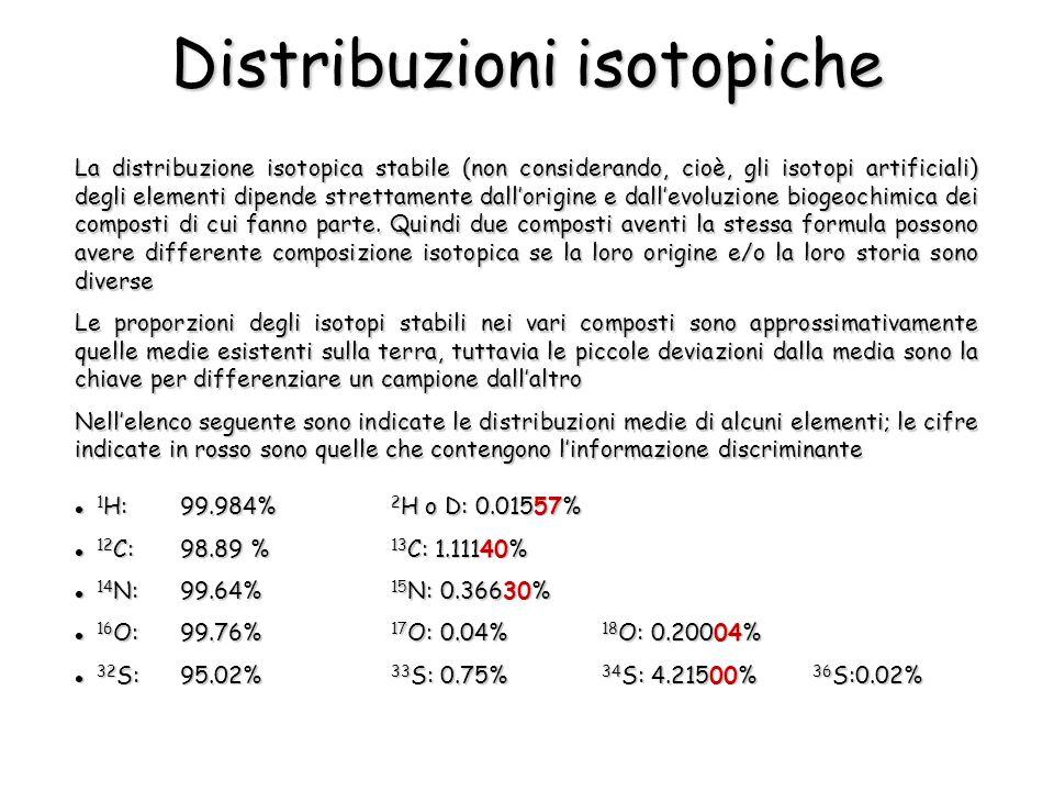 Distribuzioni isotopiche La distribuzione isotopica stabile (non considerando, cioè, gli isotopi artificiali) degli elementi dipende strettamente dallorigine e dallevoluzione biogeochimica dei composti di cui fanno parte.