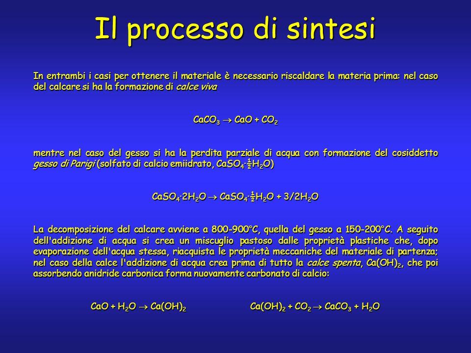 Il processo di sintesi In entrambi i casi per ottenere il materiale è necessario riscaldare la materia prima: nel caso del calcare si ha la formazione