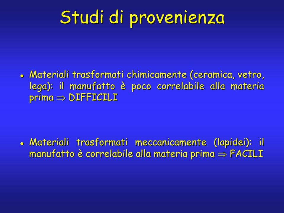 Studi di provenienza Materiali trasformati chimicamente (ceramica, vetro, lega): il manufatto è poco correlabile alla materia prima DIFFICILI Material