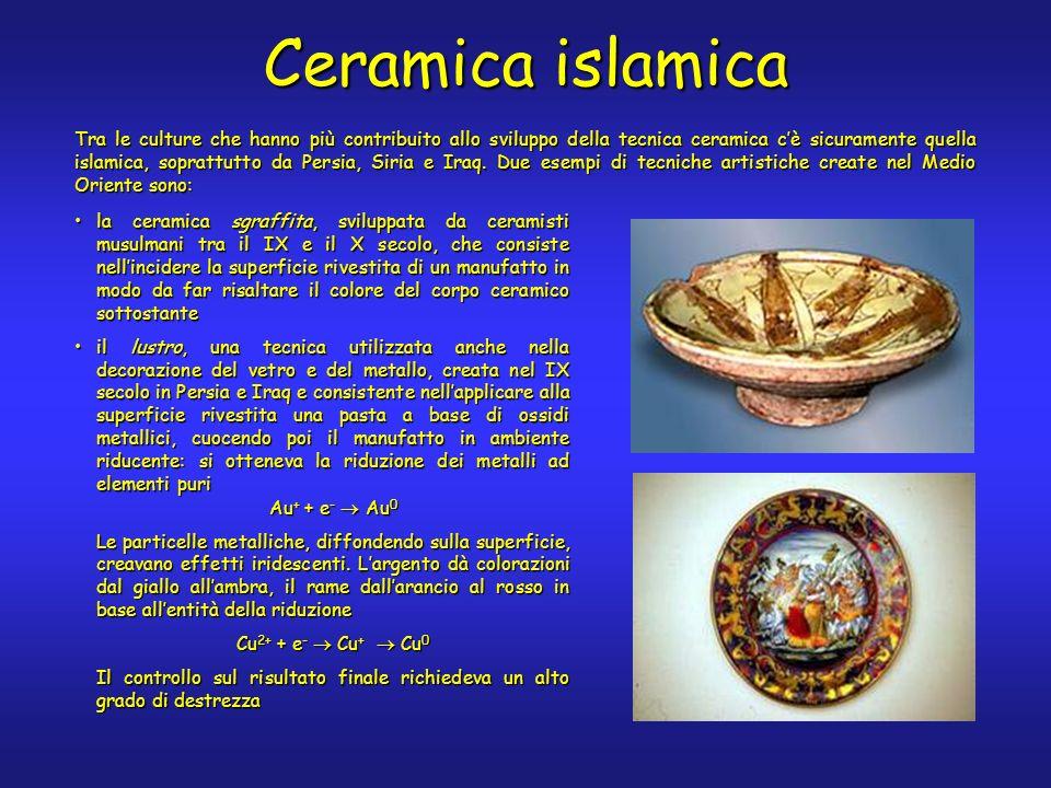 Tra le culture che hanno più contribuito allo sviluppo della tecnica ceramica cè sicuramente quella islamica, soprattutto da Persia, Siria e Iraq.