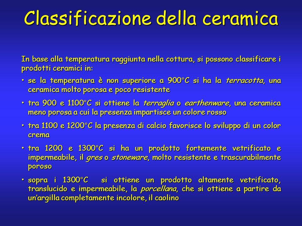 La ceramica presenta, a seconda della temperatura di cottura, un grado più o meno elevato di vetrificazione.