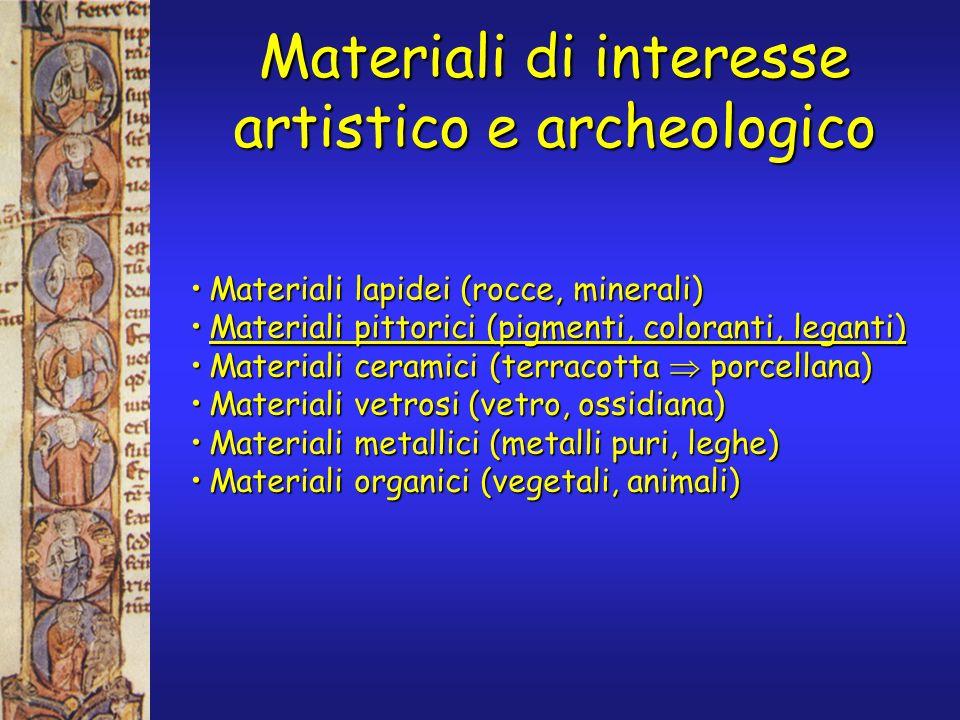 Materiali lapidei (rocce, minerali)Materiali lapidei (rocce, minerali) Materiali pittorici (pigmenti, coloranti, leganti)Materiali pittorici (pigmenti, coloranti, leganti) Materiali ceramici (terracotta porcellana)Materiali ceramici (terracotta porcellana) Materiali vetrosi (vetro, ossidiana)Materiali vetrosi (vetro, ossidiana) Materiali metallici (metalli puri, leghe)Materiali metallici (metalli puri, leghe) Materiali organici (vegetali, animali)Materiali organici (vegetali, animali) Materiali di interesse artistico e archeologico