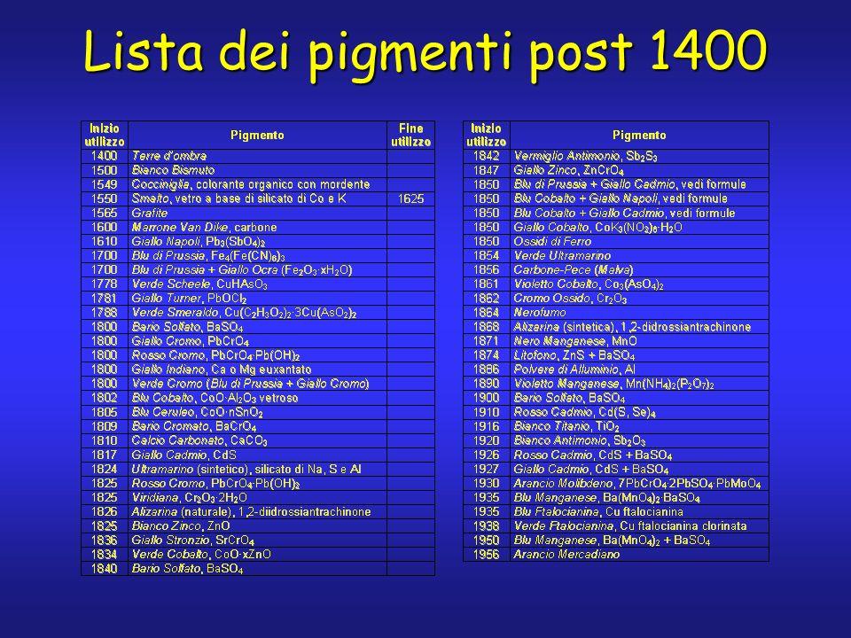 Lista dei pigmenti post 1400