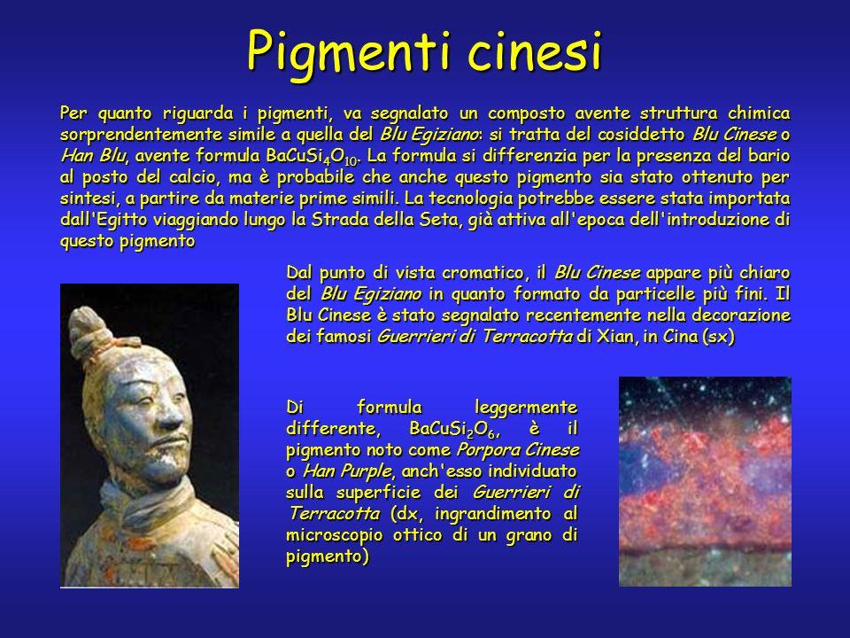 Pigmenti cinesi Per quanto riguarda i pigmenti, va segnalato un composto avente struttura chimica sorprendentemente simile a quella del Blu Egiziano: si tratta del cosiddetto Blu Cinese o Han Blu, avente formula BaCuSi 4 O 10.