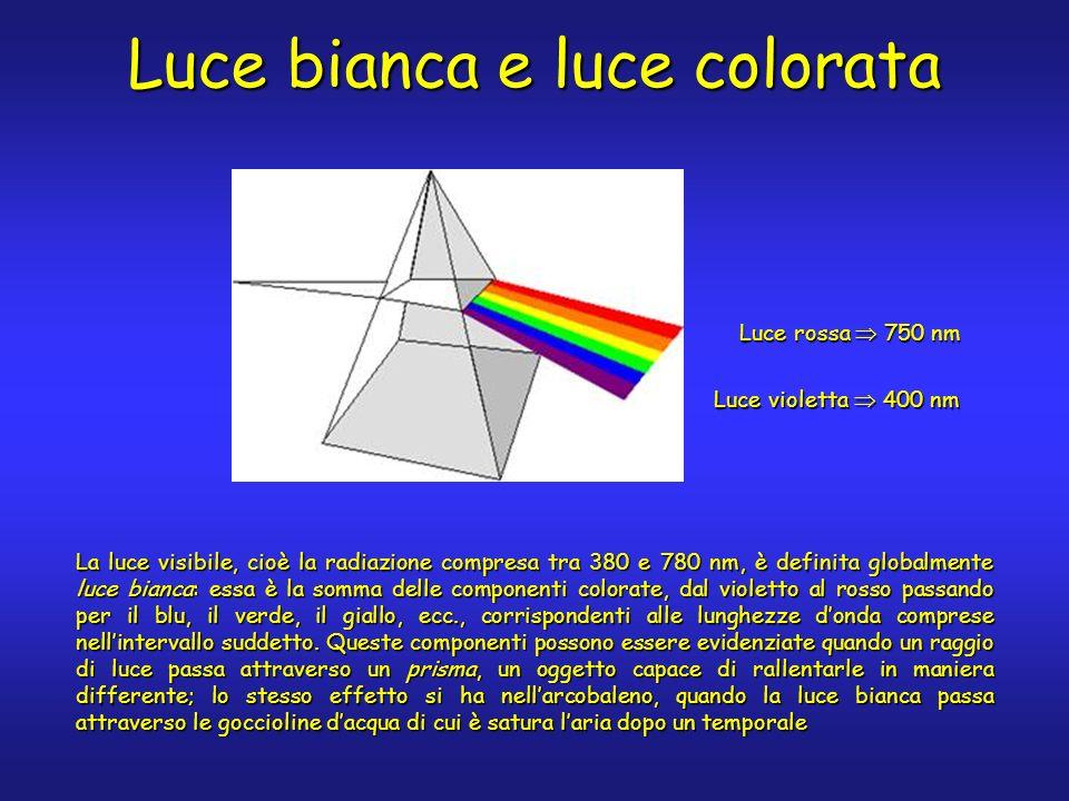 Luce violetta 400 nm Luce bianca e luce colorata La luce visibile, cioè la radiazione compresa tra 380 e 780 nm, è definita globalmente luce bianca: essa è la somma delle componenti colorate, dal violetto al rosso passando per il blu, il verde, il giallo, ecc., corrispondenti alle lunghezze donda comprese nellintervallo suddetto.