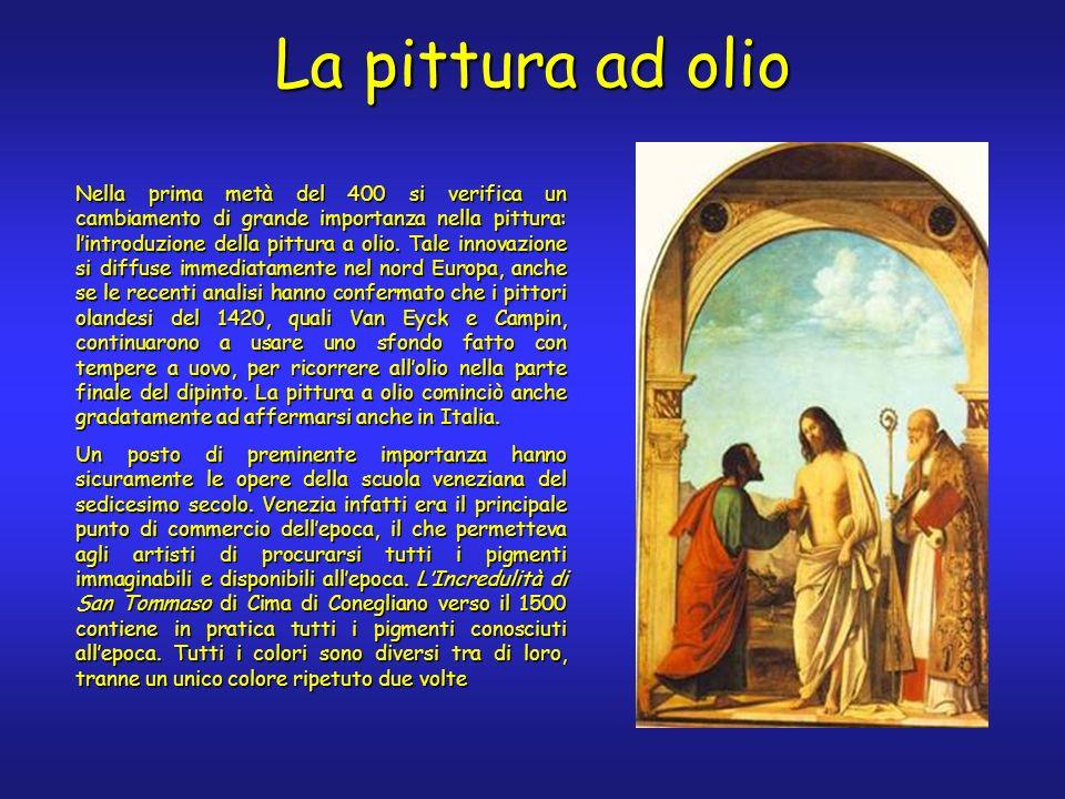 La pittura ad olio Nella prima metà del 400 si verifica un cambiamento di grande importanza nella pittura: lintroduzione della pittura a olio.