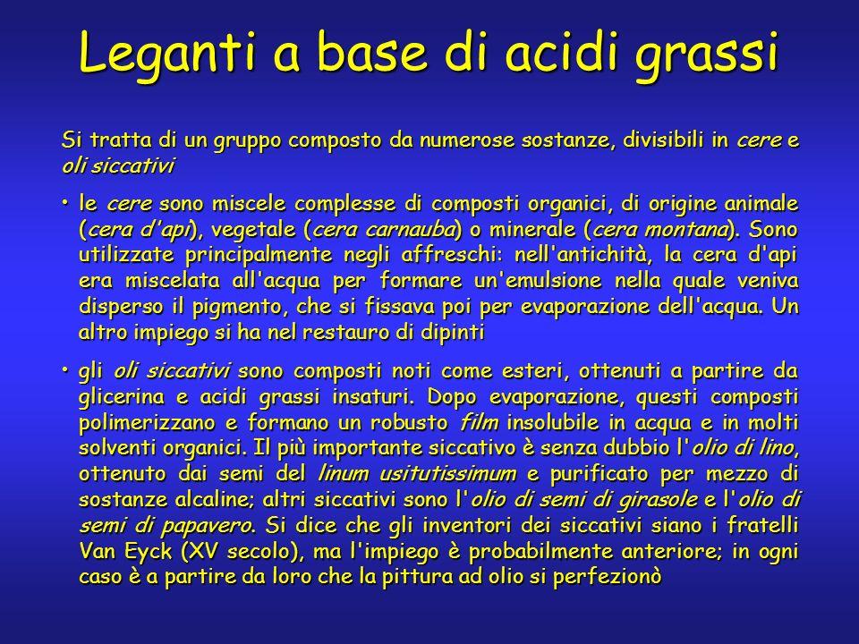 Leganti a base di acidi grassi le cere sono miscele complesse di composti organici, di origine animale (cera d api), vegetale (cera carnauba) o minerale (cera montana).