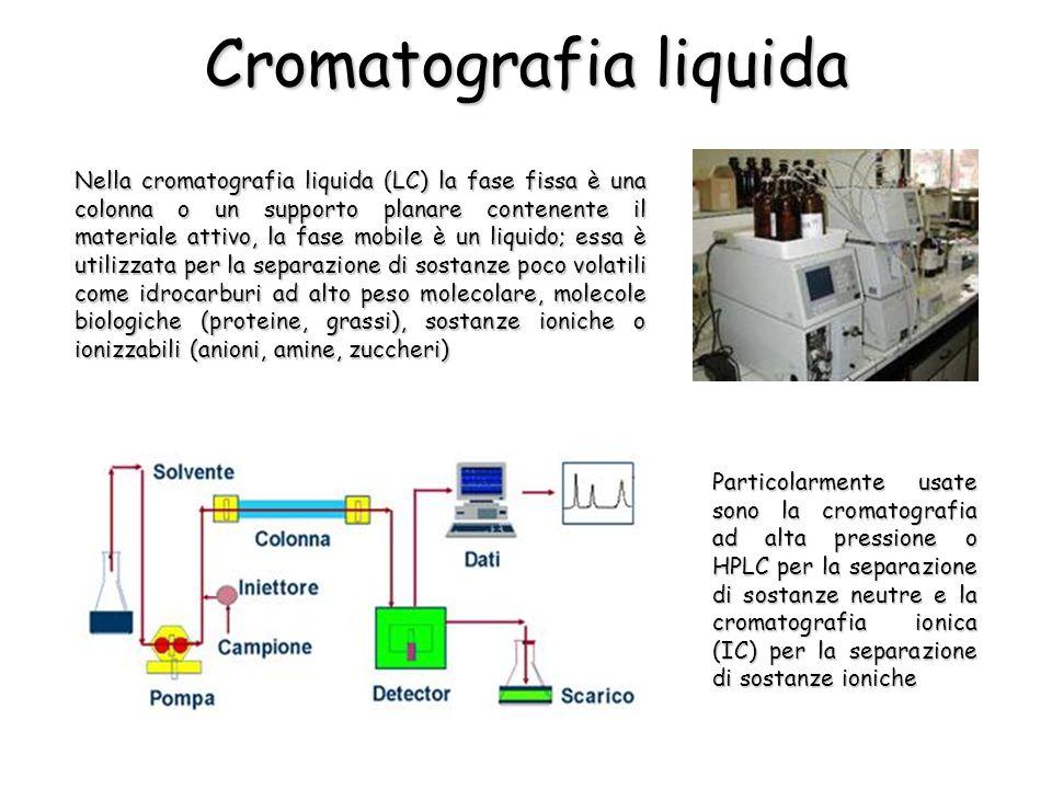 Nella cromatografia liquida (LC) la fase fissa è una colonna o un supporto planare contenente il materiale attivo, la fase mobile è un liquido; essa è utilizzata per la separazione di sostanze poco volatili come idrocarburi ad alto peso molecolare, molecole biologiche (proteine, grassi), sostanze ioniche o ionizzabili (anioni, amine, zuccheri) Cromatografia liquida Particolarmente usate sono la cromatografia ad alta pressione o HPLC per la separazione di sostanze neutre e la cromatografia ionica (IC) per la separazione di sostanze ioniche